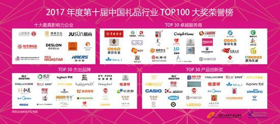 聚焦行业升级发展2017中国礼业TOP100榜单揭晓