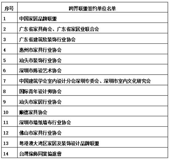 【开放创新共享共赢】2018深圳国际家纺家居展交流晚宴群英荟萃